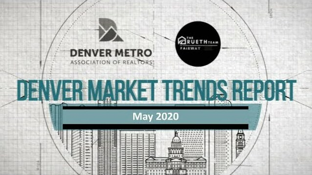 may market trends report