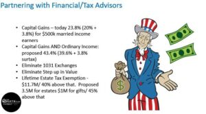 Optioins of partnering with Tax Advisors
