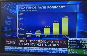fed rate increase over next 5 years