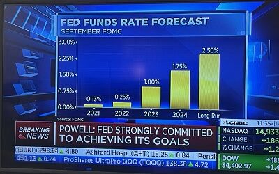 Powell Announcement Was Made…HELOCs Will Be Hit First.